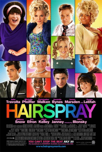 Contact information, enterprise essential elements - an address, telephones, fax, alcohol free hairspray